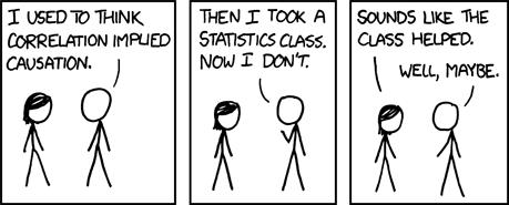 http://www.kaushik.net/avinash/wp-content/uploads/2012/09/correlation_xkcd.png