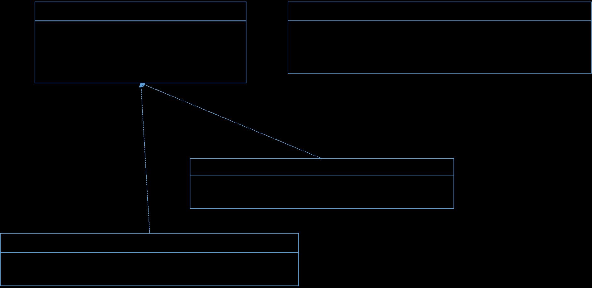 pom-object-model