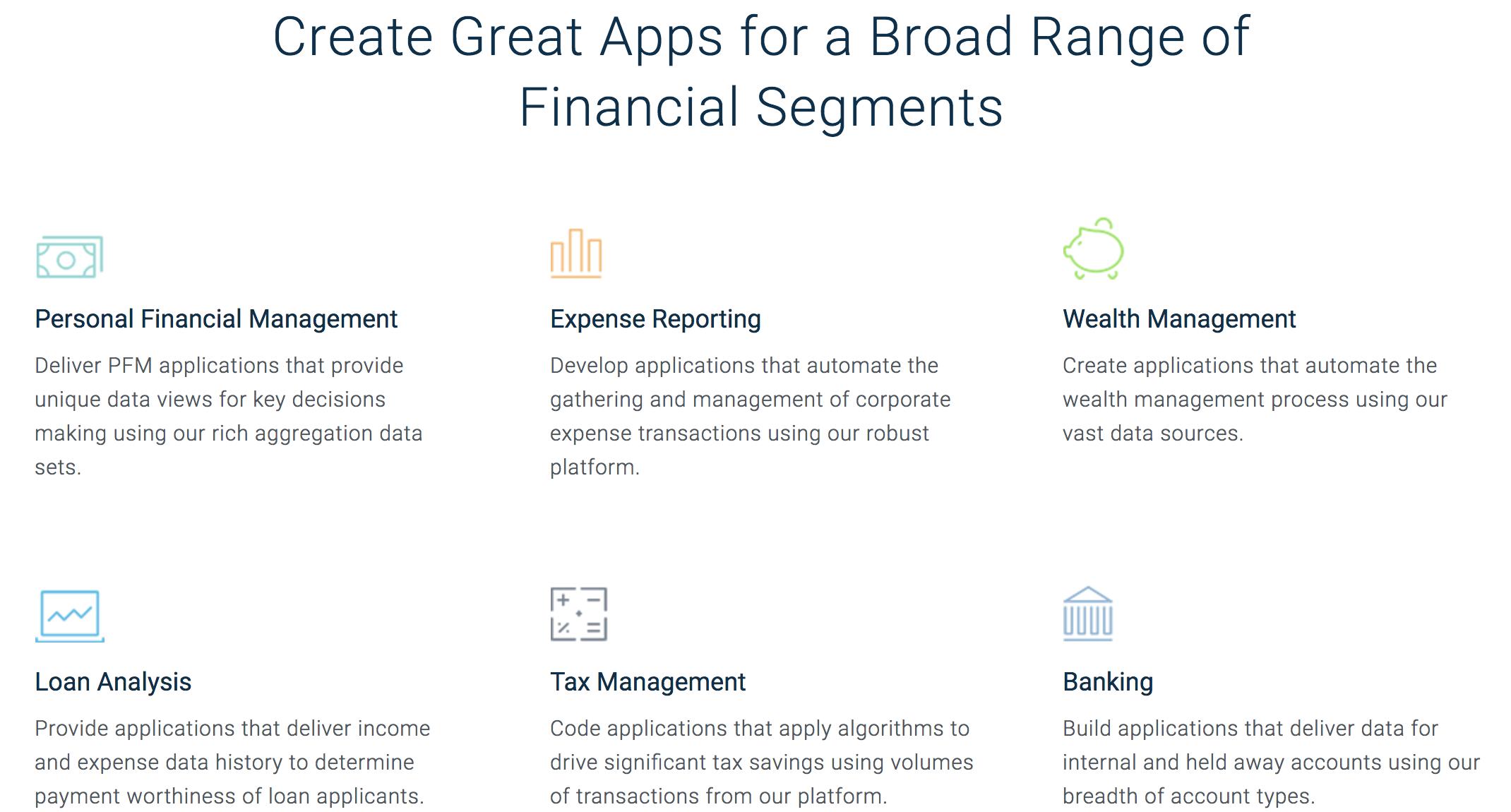 Finicity API